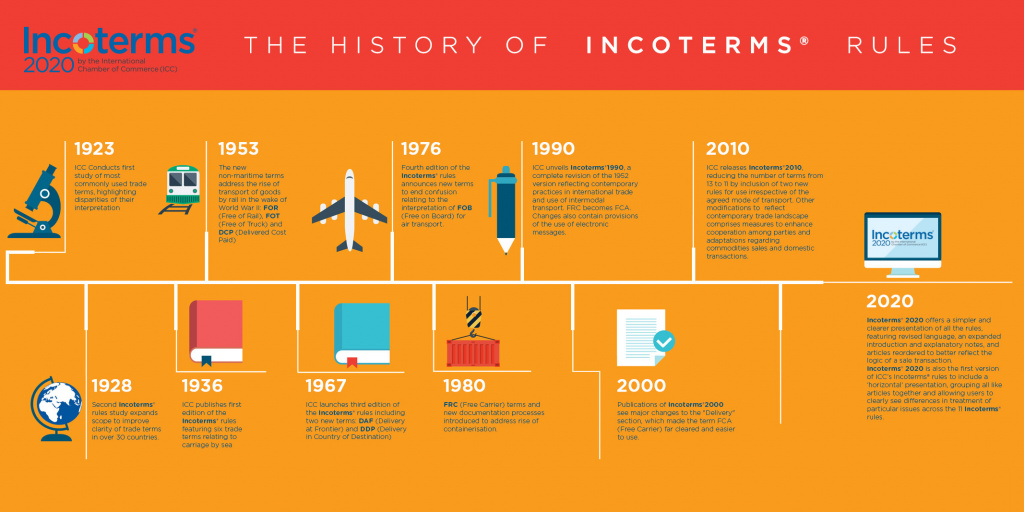 incoterms-2020-facts01.jpg